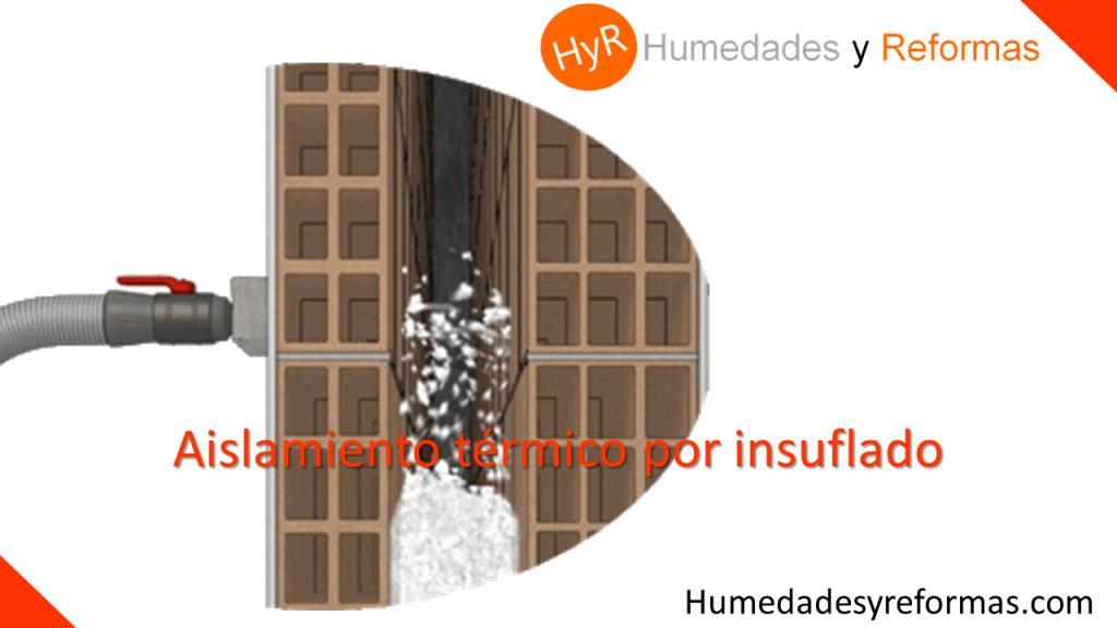 aislamiento térmico por insuflado en Madrid